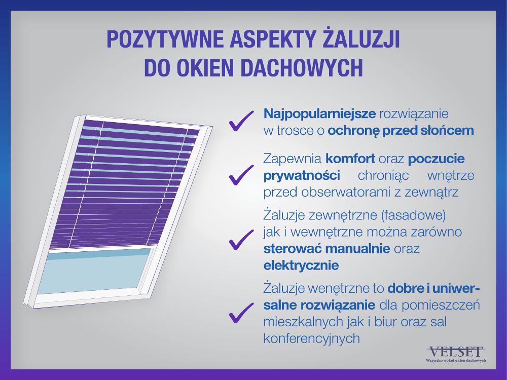 dodatki_zaluzje